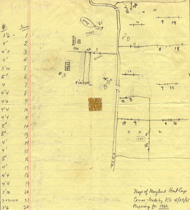 Kingdon Gould began planning how he was going to ride the 1962 Hunt Cup at the 1961 meet when he drew this course map, complete with jump descriptions and footing notes.
